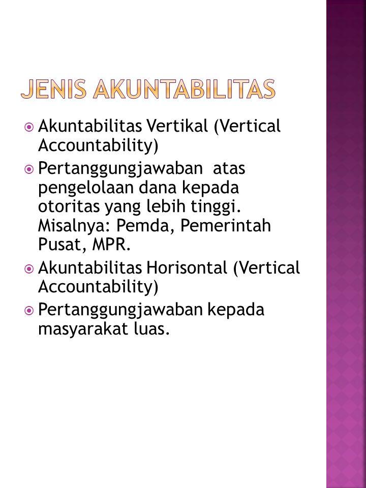  Akuntabilitas Vertikal (Vertical Accountability)  Pertanggungjawaban atas pengelolaan dana kepada otoritas yang lebih tinggi. Misalnya: Pemda, Peme