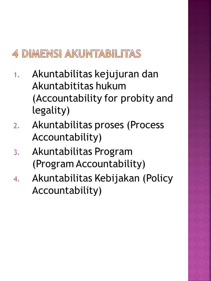1. Akuntabilitas kejujuran dan Akuntabititas hukum (Accountability for probity and legality) 2. Akuntabilitas proses (Process Accountability) 3. Akunt