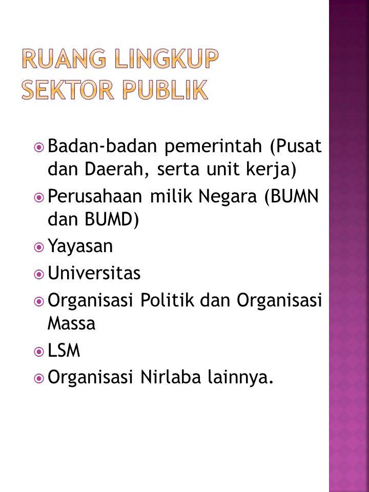  Badan-badan pemerintah (Pusat dan Daerah, serta unit kerja)  Perusahaan milik Negara (BUMN dan BUMD)  Yayasan  Universitas  Organisasi Politik d