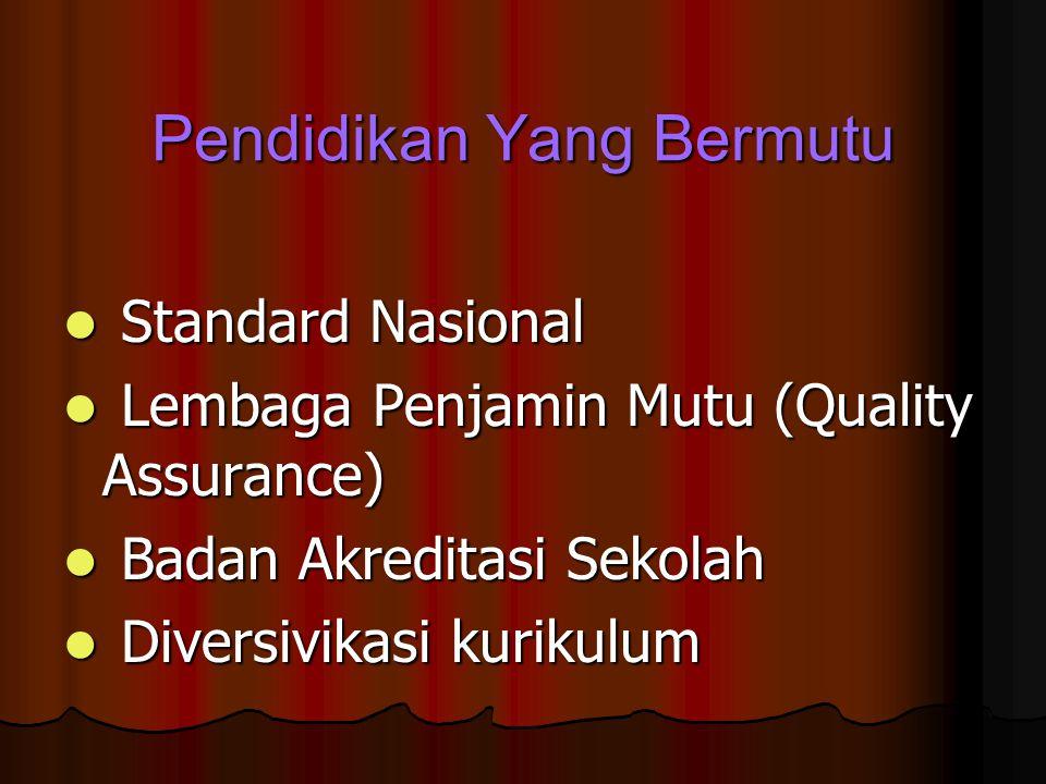 Pendidikan Yang Bermutu Standard Nasional Standard Nasional Lembaga Penjamin Mutu (Quality Assurance) Lembaga Penjamin Mutu (Quality Assurance) Badan