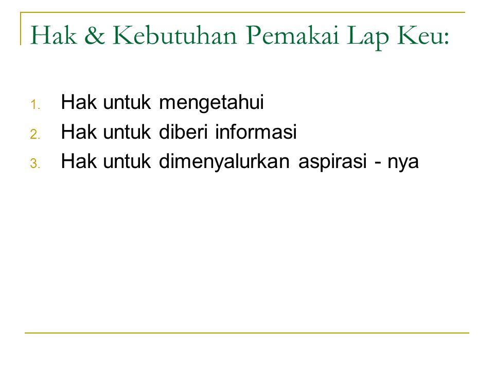 Hak & Kebutuhan Pemakai Lap Keu: 1. Hak untuk mengetahui 2. Hak untuk diberi informasi 3. Hak untuk dimenyalurkan aspirasi - nya