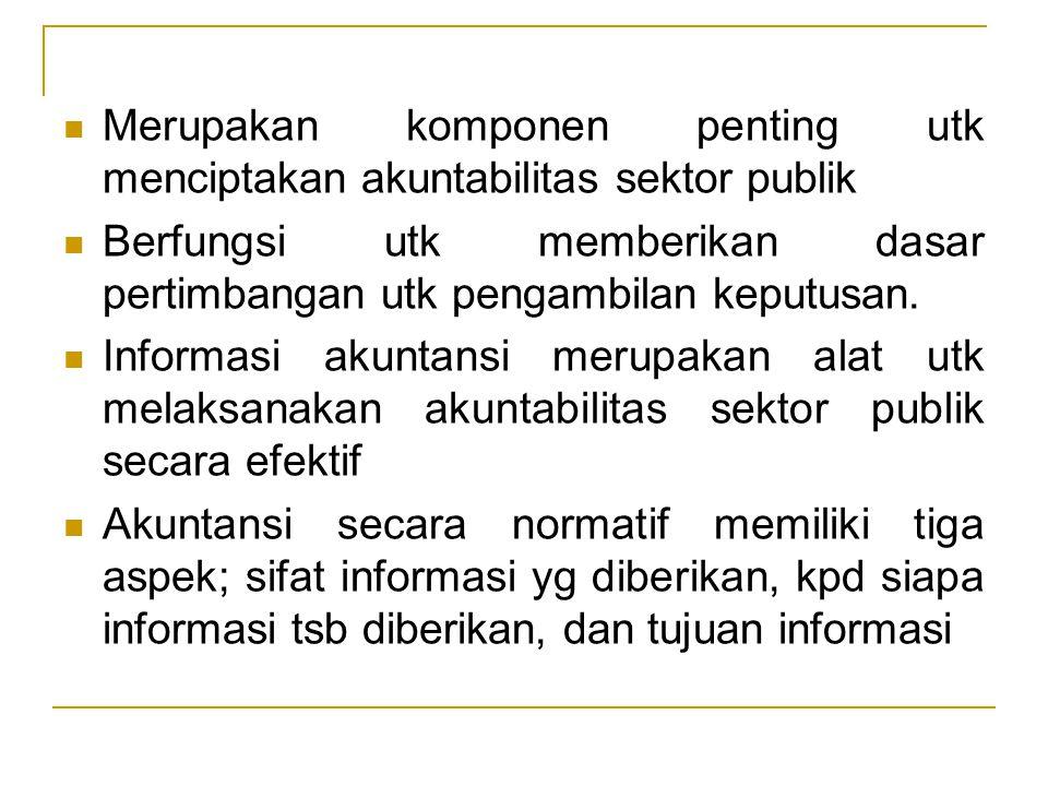 Organisasi publik dituntut utk dapat membuat laporan keuangan eksternal Alasan membuat laporan keuangan : 1.