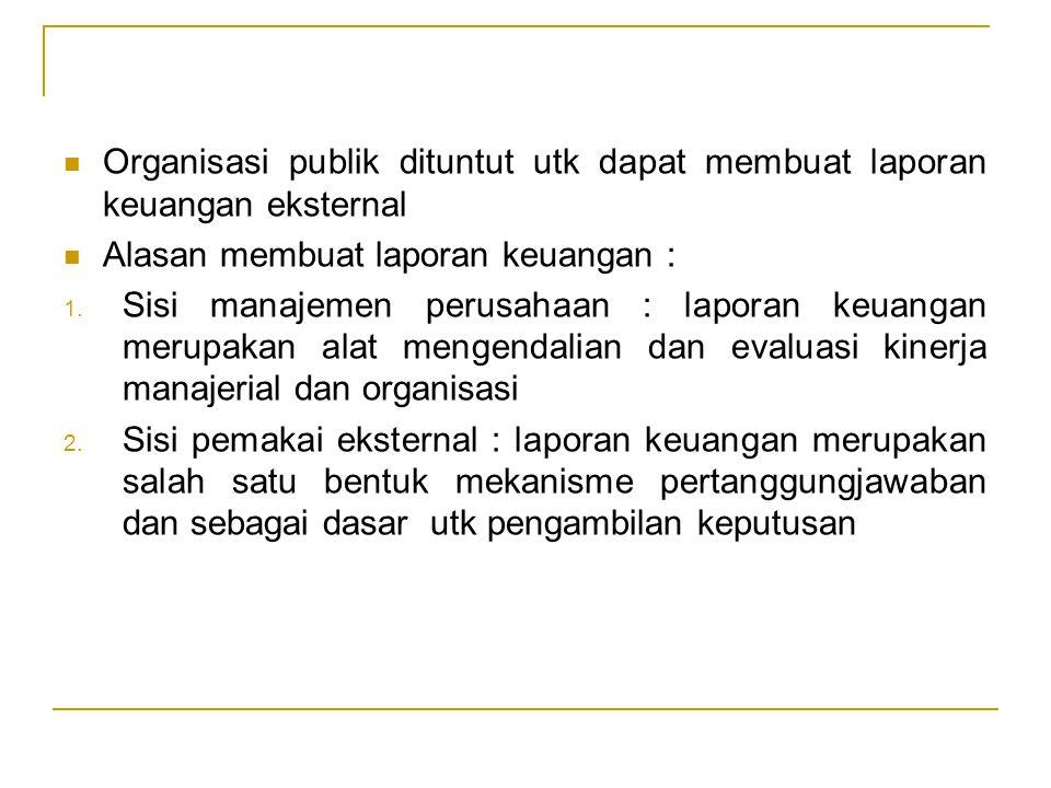 Komponen Laporan Keuangan 1.Laporan Realisasi Anggaran 2.