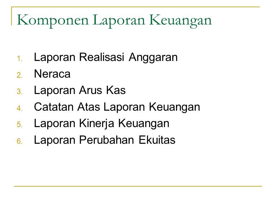 Komponen Laporan Keuangan 1. Laporan Realisasi Anggaran 2. Neraca 3. Laporan Arus Kas 4. Catatan Atas Laporan Keuangan 5. Laporan Kinerja Keuangan 6.