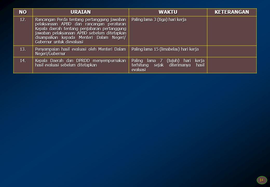 14 NOURAIANWAKTUKETERANGAN 12. Rancangan Perda tentang pertanggung jawaban pelaksanaan APBD dan rancangan peraturan Kepala daerah tentang penjabaran p