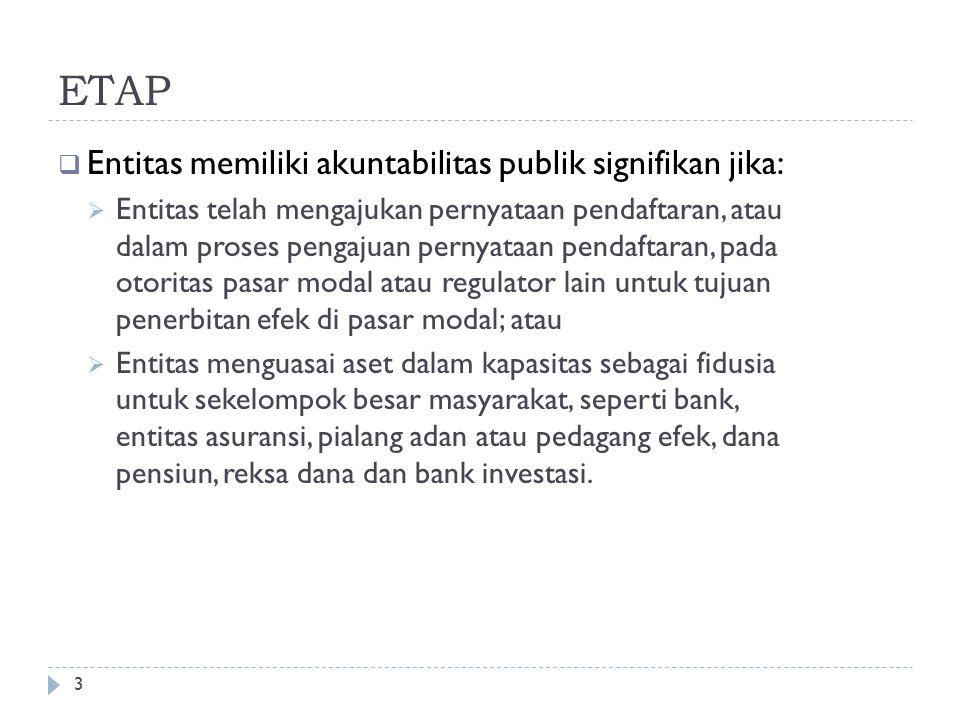 RUANG LINGKUP  Standar akuntansi keuangan untuk entitas tanpa akuntabilitas publik (SAK ETAP) dimaksudkan untuk digunakan entitas tanpa akuntabilitas publik.