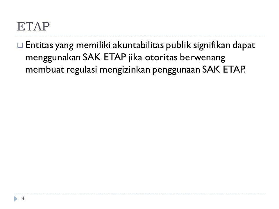 ETAP  Entitas yang memiliki akuntabilitas publik signifikan dapat menggunakan SAK ETAP jika otoritas berwenang membuat regulasi mengizinkan penggunaan SAK ETAP.