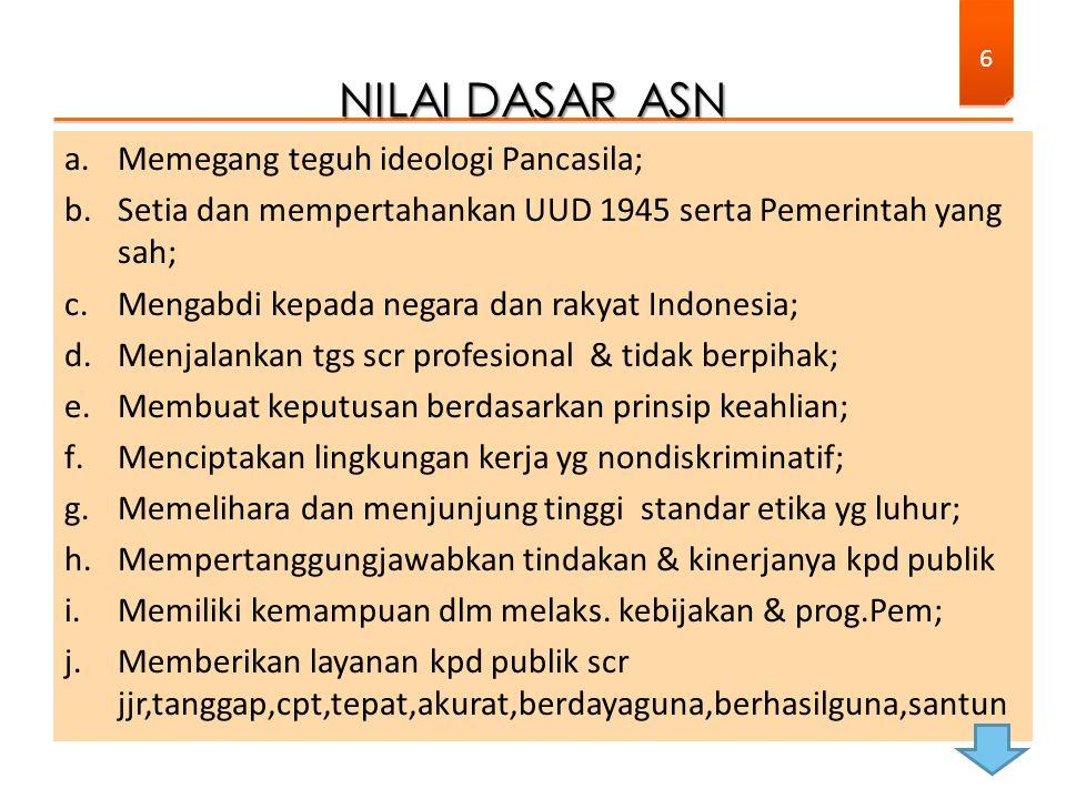 a.Memegang teguh ideologi Pancasila; b.Setia dan mempertahankan UUD 1945 serta Pemerintah yang sah; c.Mengabdi kepada negara dan rakyat Indonesia; d.M