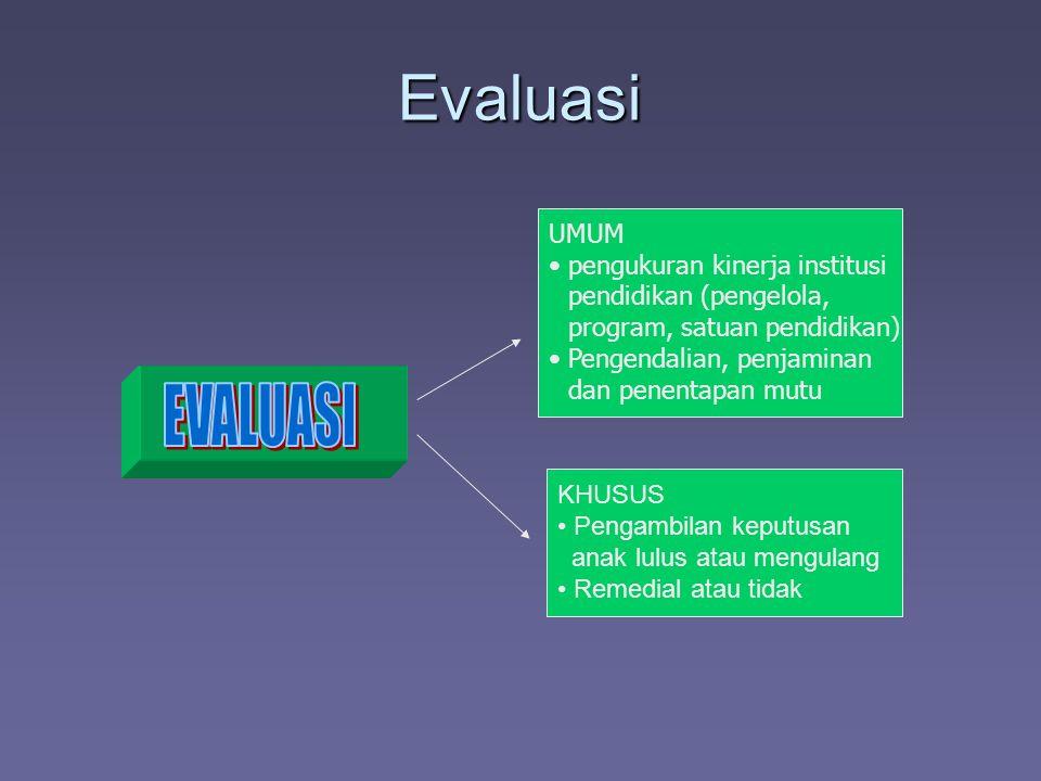 Evaluasi UMUM pengukuran kinerja institusi pendidikan (pengelola, program, satuan pendidikan) Pengendalian, penjaminan dan penentapan mutu KHUSUS Pengambilan keputusan anak lulus atau mengulang Remedial atau tidak