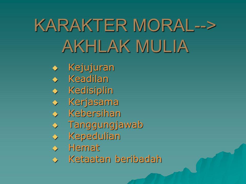 KARAKTER MORAL--> AKHLAK MULIA  Kejujuran  Keadilan  Kedisiplin  Kerjasama  Kebersihan  Tanggungjawab  Kepedulian  Hemat  Ketaatan beribadah