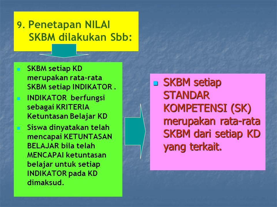 9. Penetapan NILAI SKBM dilakukan Sbb: SKBM setiap KD merupakan rata-rata SKBM setiap INDIKATOR. INDIKATOR berfungsi sebagai KRITERIA Ketuntasan Belaj