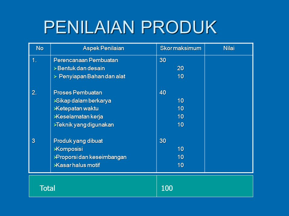 PENILAIAN PRODUK No Aspek Penilaian Skor maksimum Nilai 1.2.3 Perencanaan Pembuatan  Bentuk dan desain  Penyiapan Bahan dan alat Proses Pembuatan 