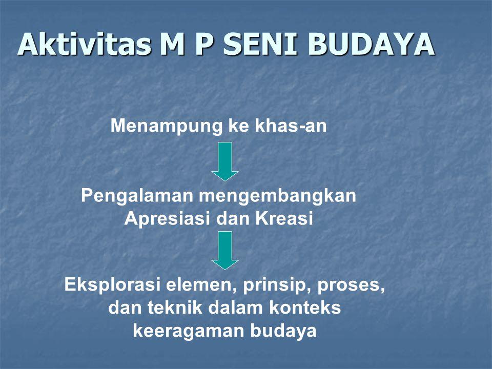 Aktivitas M P SENI BUDAYA Menampung ke khas-an Pengalaman mengembangkan Apresiasi dan Kreasi Eksplorasi elemen, prinsip, proses, dan teknik dalam konteks keeragaman budaya