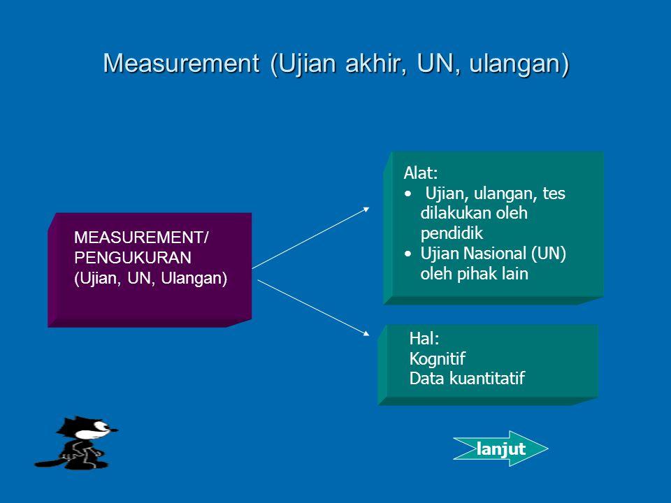 Measurement (Ujian akhir, UN, ulangan) Alat: Ujian, ulangan, tes dilakukan oleh pendidik Ujian Nasional (UN) oleh pihak lain Hal: Kognitif Data kuantitatif lanjut MEASUREMENT/ PENGUKURAN (Ujian, UN, Ulangan)