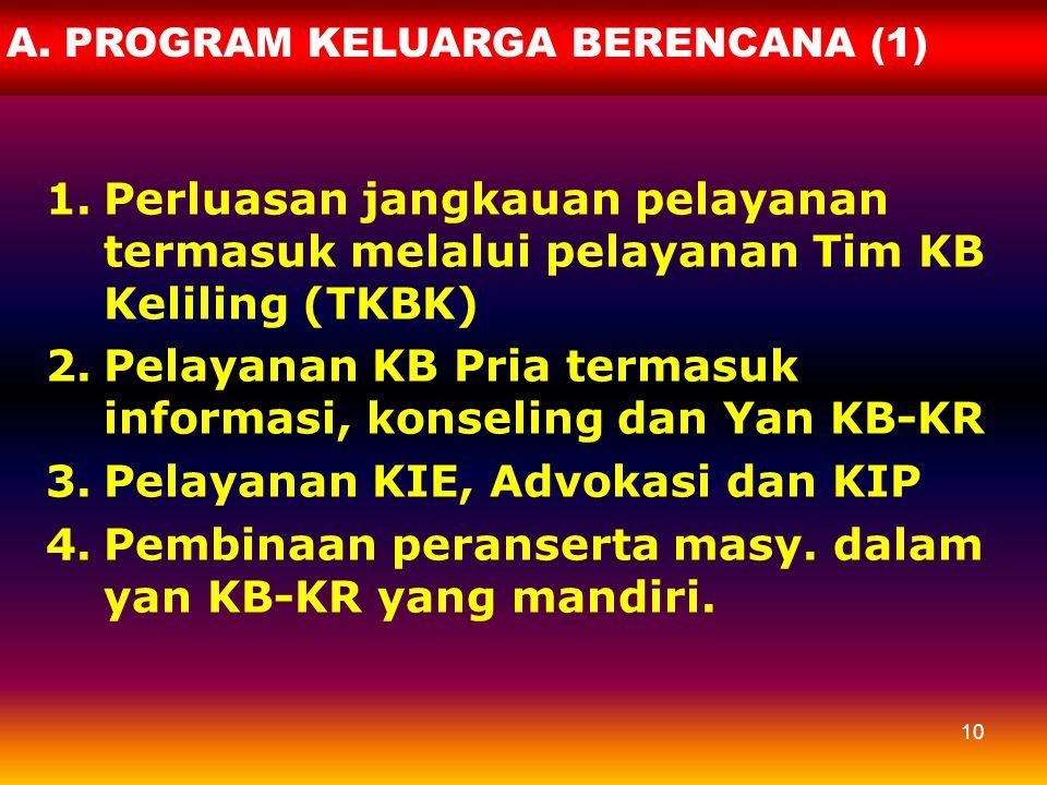 9 UPAYA KEGIATAN PROGRAM TAHUN 2006 A. PROGRAM KELUARGA BERENCANA B. PROGRAM KESEHATAN REPRODUKSI REMAJA (KRR) C. PROGRAM KETAHANAN DAN PEMBERDAYAAN K