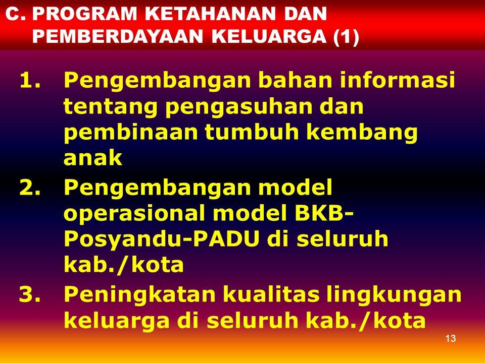 12 1.Pengembangan pusat yan informasi dan konseling KRR 2.Pembekalan program KRR dan PHR bagi pelaksana dan pengelola 3.Pengembangan materi, metoda da