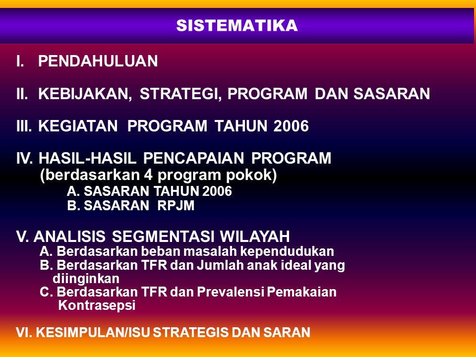 2 POLA PIKIR EVALUASI PROGRAM KB NASIONAL TH 2006 RPJMN 2004 - 2009 KEBIJAKAN PROG. & SASARAN TAHUN 2006 PELAKS. PROG. TAHUN 2006 ANALISIS & EVALUASI
