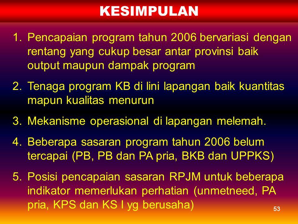 52 60,3 2.6 TFR CPR SEGMENTASI WILAYAH MENURUT TFR DAN CPR Sumber Data : SDKI 2002-2003 (26 Provinsi)