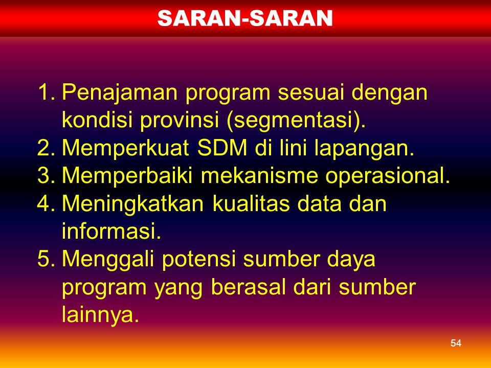 53 1.Pencapaian program tahun 2006 bervariasi dengan rentang yang cukup besar antar provinsi baik output maupun dampak program 2.Tenaga program KB di