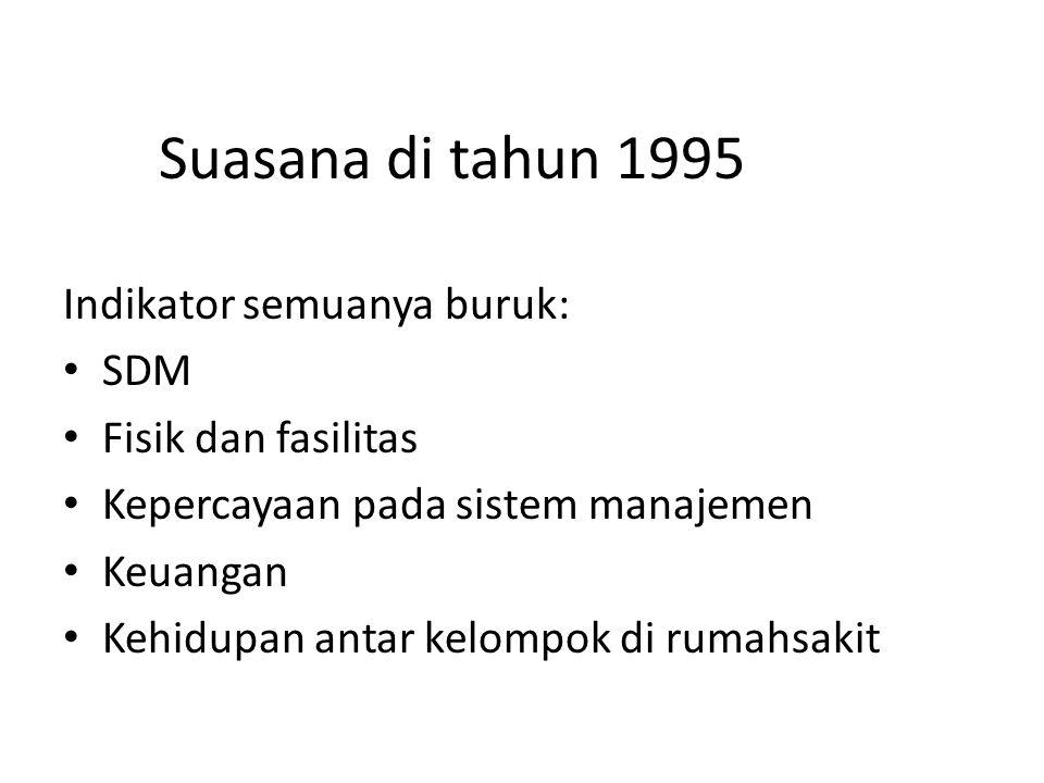 Sekilas RSU Tabanan di tahun 2003 setelah melakukan berbagai perubahan yang menyentuh budaya organisasi