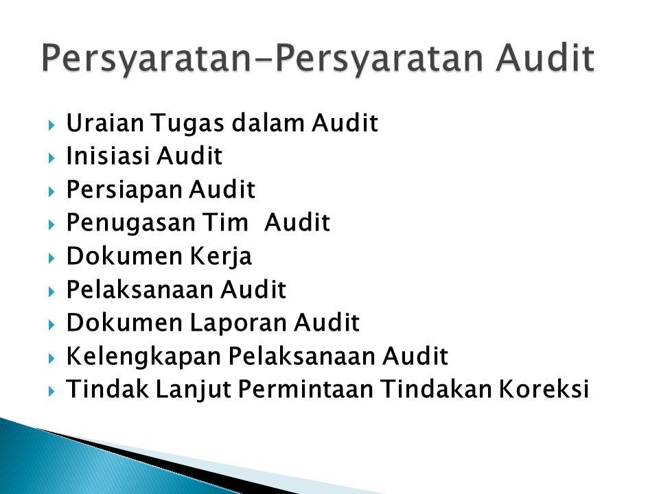  Uraian Tugas dalam Audit  Inisiasi Audit  Persiapan Audit  Penugasan Tim Audit  Dokumen Kerja  Pelaksanaan Audit  Dokumen Laporan Audit  Kele