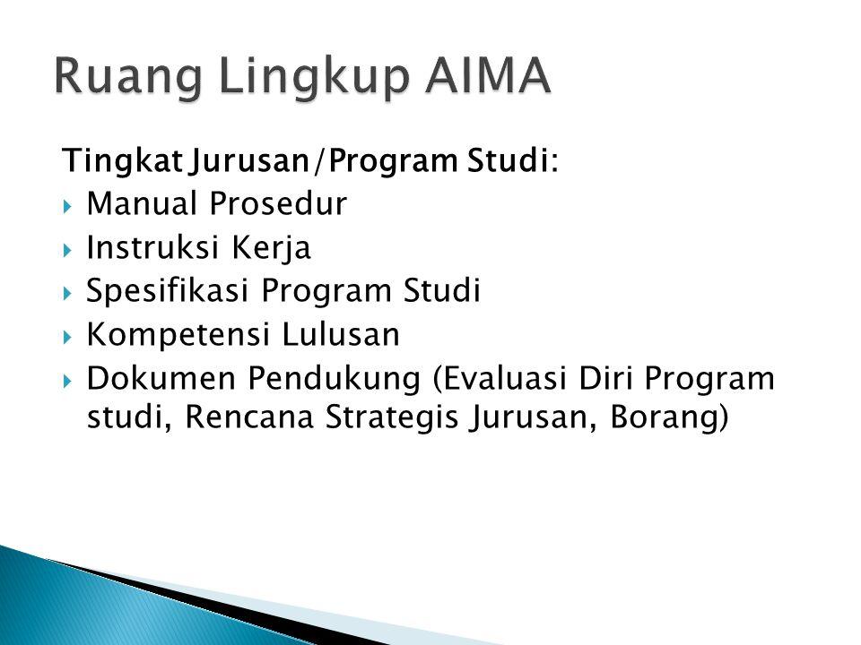 Tingkat Jurusan/Program Studi:  Manual Prosedur  Instruksi Kerja  Spesifikasi Program Studi  Kompetensi Lulusan  Dokumen Pendukung (Evaluasi Diri