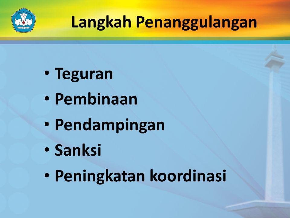 Langkah Penanggulangan Teguran Pembinaan Pendampingan Sanksi Peningkatan koordinasi
