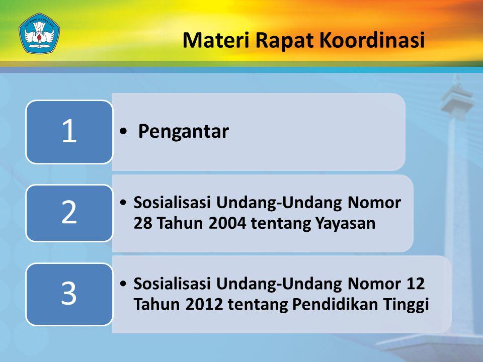 Materi Rapat Koordinasi Pengantar 1 Sosialisasi Undang-Undang Nomor 28 Tahun 2004 tentang Yayasan 2 Sosialisasi Undang-Undang Nomor 12 Tahun 2012 tent