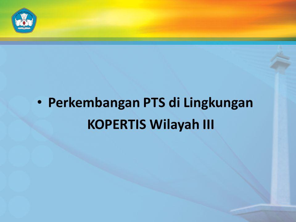 Perkembangan PTS di Lingkungan KOPERTIS Wilayah III