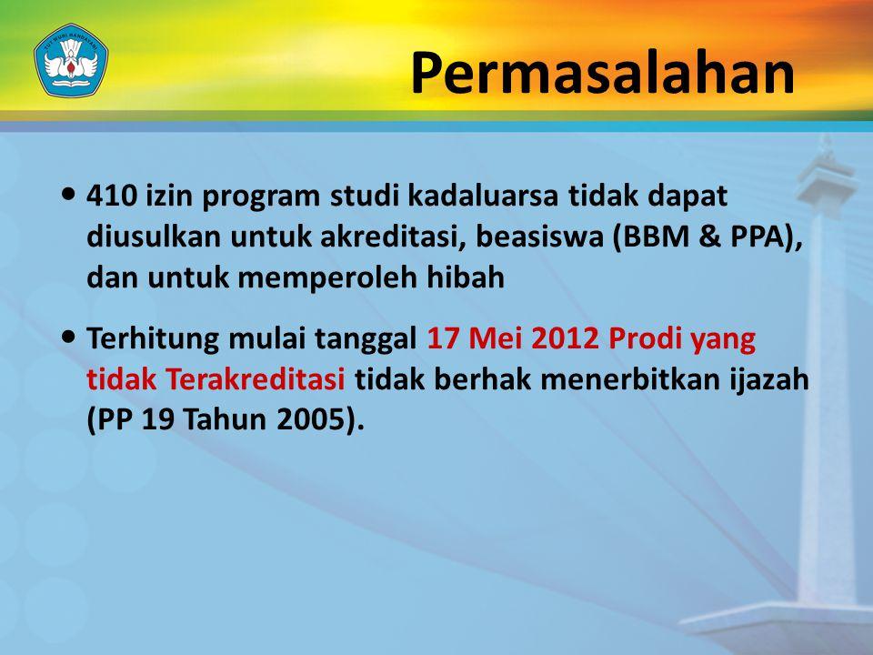 Permasalahan 410 izin program studi kadaluarsa tidak dapat diusulkan untuk akreditasi, beasiswa (BBM & PPA), dan untuk memperoleh hibah Terhitung mula