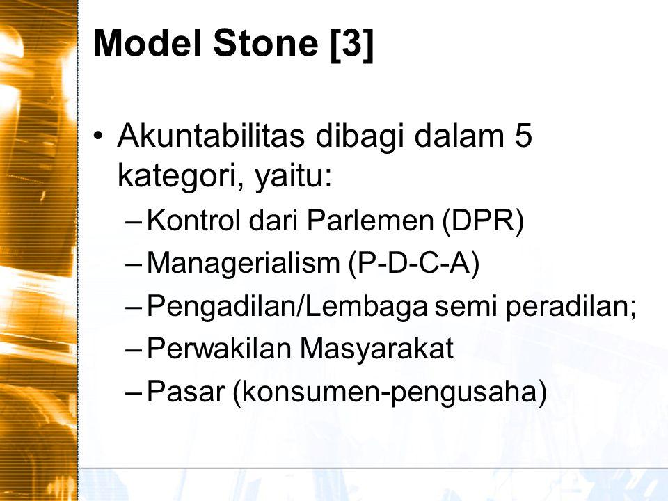 Model Stone [3] Akuntabilitas dibagi dalam 5 kategori, yaitu: –Kontrol dari Parlemen (DPR) –Managerialism (P-D-C-A) –Pengadilan/Lembaga semi peradilan; –Perwakilan Masyarakat –Pasar (konsumen-pengusaha)