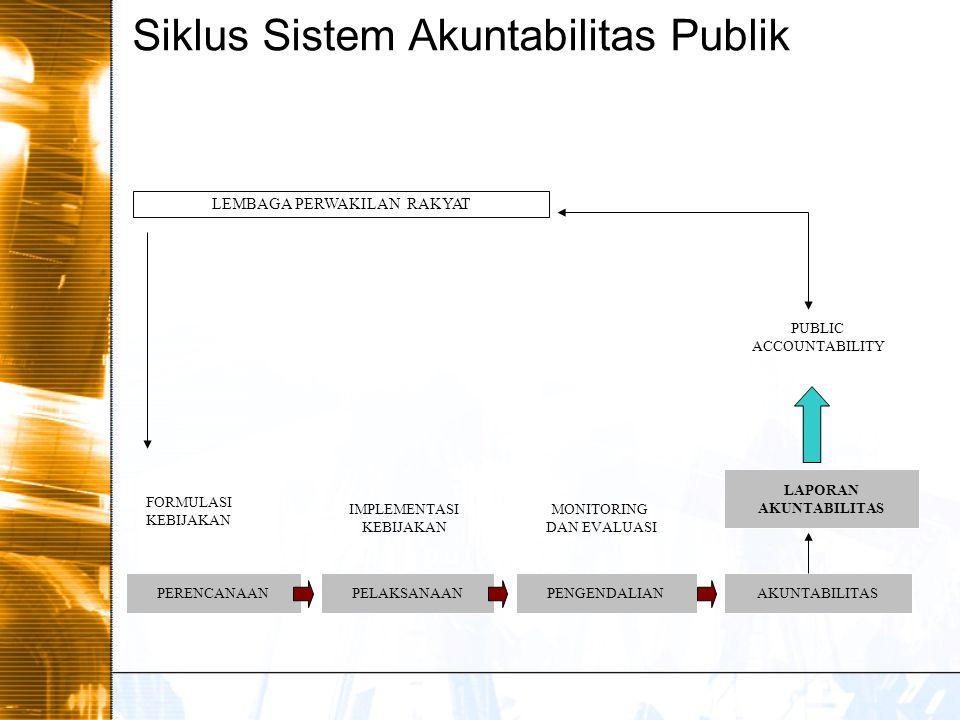 Siklus Sistem Akuntabilitas Publik PERENCANAANPELAKSANAANPENGENDALIANAKUNTABILITAS FORMULASI KEBIJAKAN IMPLEMENTASI KEBIJAKAN MONITORING DAN EVALUASI LAPORAN AKUNTABILITAS LEMBAGA PERWAKILAN RAKYAT AMANAH PUBLIC ACCOUNTABILITY