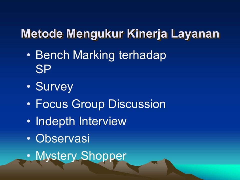 Metode Mengukur Kinerja Layanan Bench Marking terhadap SP Survey Focus Group Discussion Indepth Interview Observasi Mystery Shopper