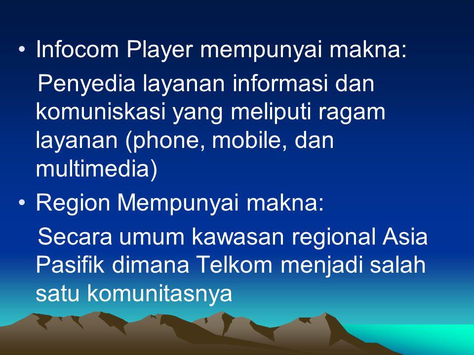 Infocom Player mempunyai makna: Penyedia layanan informasi dan komuniskasi yang meliputi ragam layanan (phone, mobile, dan multimedia) Region Mempunya