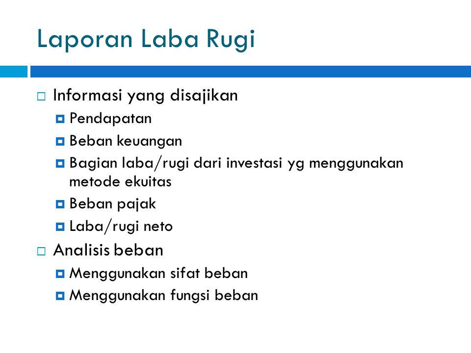 Laporan Laba Rugi  Informasi yang disajikan  Pendapatan  Beban keuangan  Bagian laba/rugi dari investasi yg menggunakan metode ekuitas  Beban pajak  Laba/rugi neto  Analisis beban  Menggunakan sifat beban  Menggunakan fungsi beban