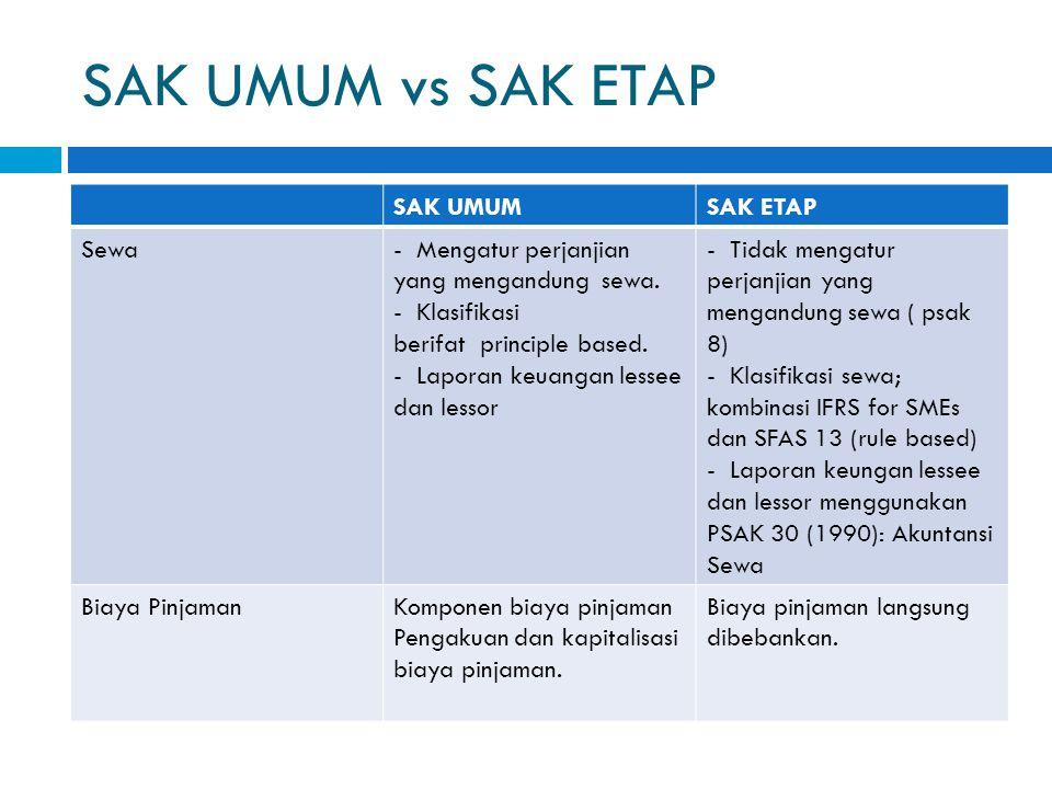 SAK UMUM vs SAK ETAP SAK UMUMSAK ETAP Imbalan KerjaMenjelaskan: - Imbalan kerja jangka pendek - Imbalan pasca kerja, untuk manfaat pasti menggunakan PUC (Project Unit Credit) - Imbalan jangka panjang lainnya - Pesangon pemutusan kerja - Imbalan berbasis ekuitas - Tidak termasuk imbalan berbasis ekuitas - Untuk mafaat pasti mengunakan PUC dan jika tidak bisa, menggunakan metode yang disederhanakan.