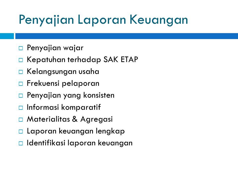 Penyajian Laporan Keuangan  Penyajian wajar  Kepatuhan terhadap SAK ETAP  Kelangsungan usaha  Frekuensi pelaporan  Penyajian yang konsisten  Informasi komparatif  Materialitas & Agregasi  Laporan keuangan lengkap  Identifikasi laporan keuangan