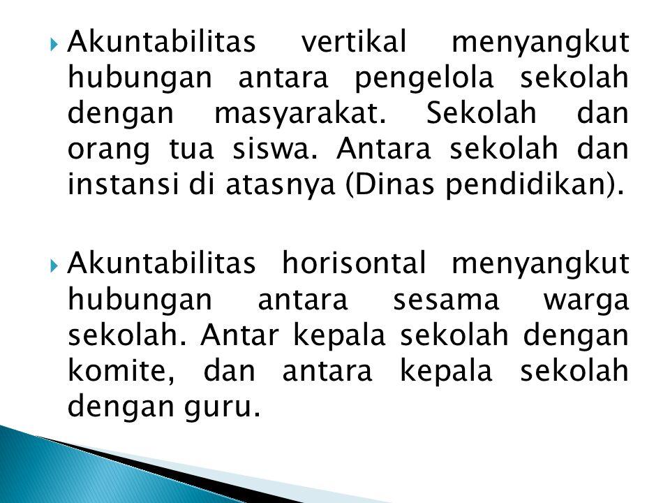 Dalam mengimplementasikan MBS terdapat 4 (empat) prinsip yang harus difahami yaitu:  kekuasaan;  pengetahuan;  sistem informasi; dan  sistem penghargaan.