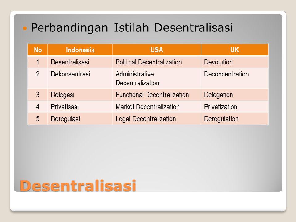 Desentralisasi Perbandingan Istilah Desentralisasi NoIndonesiaUSAUK 1DesentralisasiPolitical DecentralizationDevolution 2DekonsentrasiAdministrative D