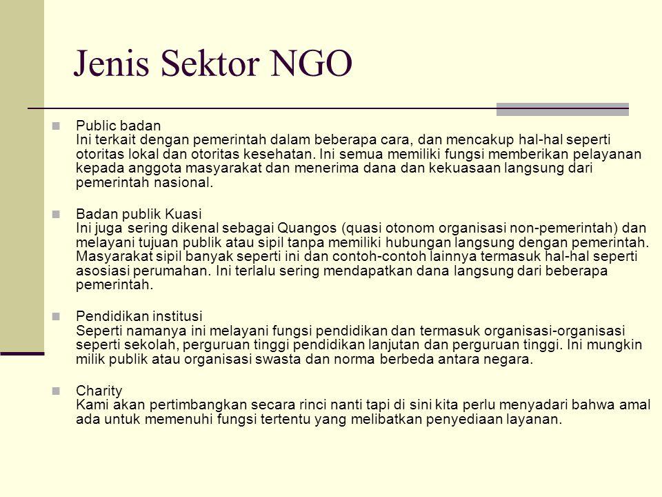 Motivasi NGO Motivasi keberadaan itu NGO penting untuk implikasi CSR, yaitu: Motivasi Kekhawatiran Masyarakat.