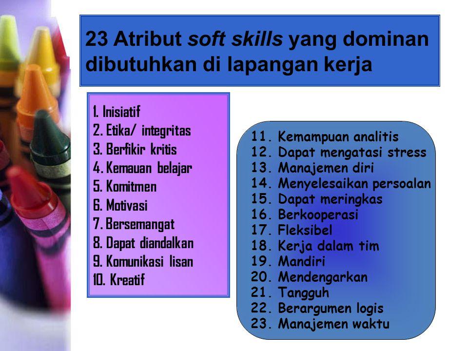 23 Atribut soft skills yang dominan dibutuhkan di lapangan kerja 1. Inisiatif 2. Etika/ integritas 3. Berfikir kritis 4. Kemauan belajar 5. Komitmen 6
