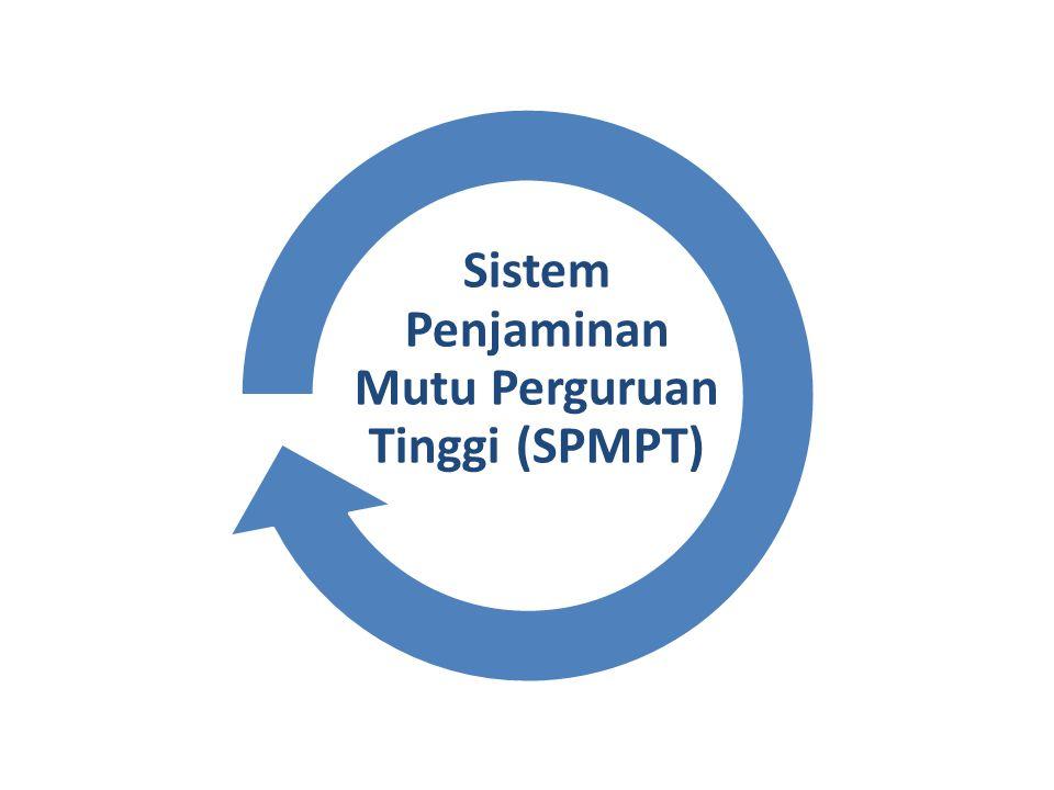 Sistem Penjaminan Mutu Perguruan Tinggi (SPMPT)
