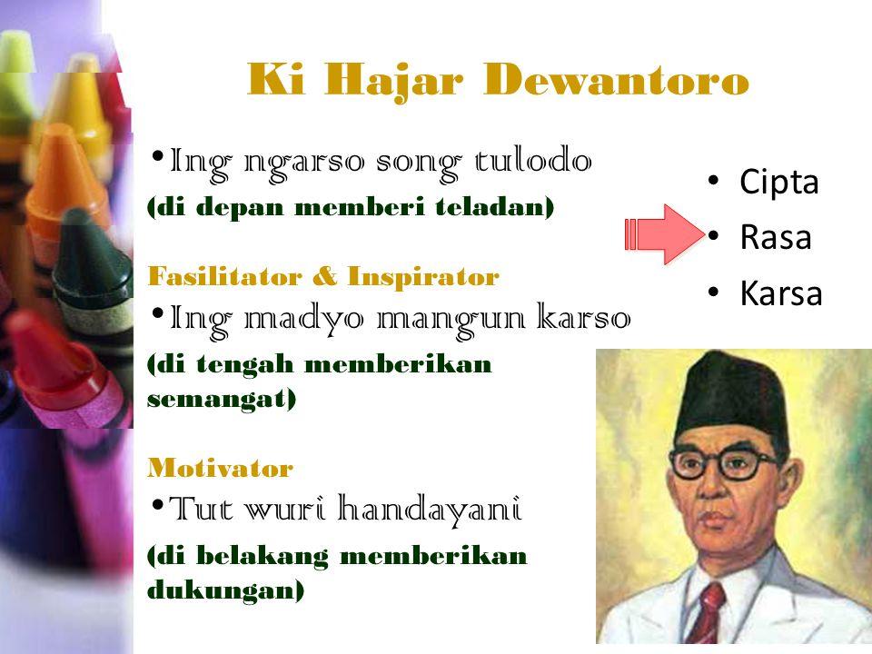 Ki Hajar Dewantoro Ing ngarso song tulodo (di depan memberi teladan) Fasilitator & Inspirator Ing madyo mangun karso (di tengah memberikan semangat) M