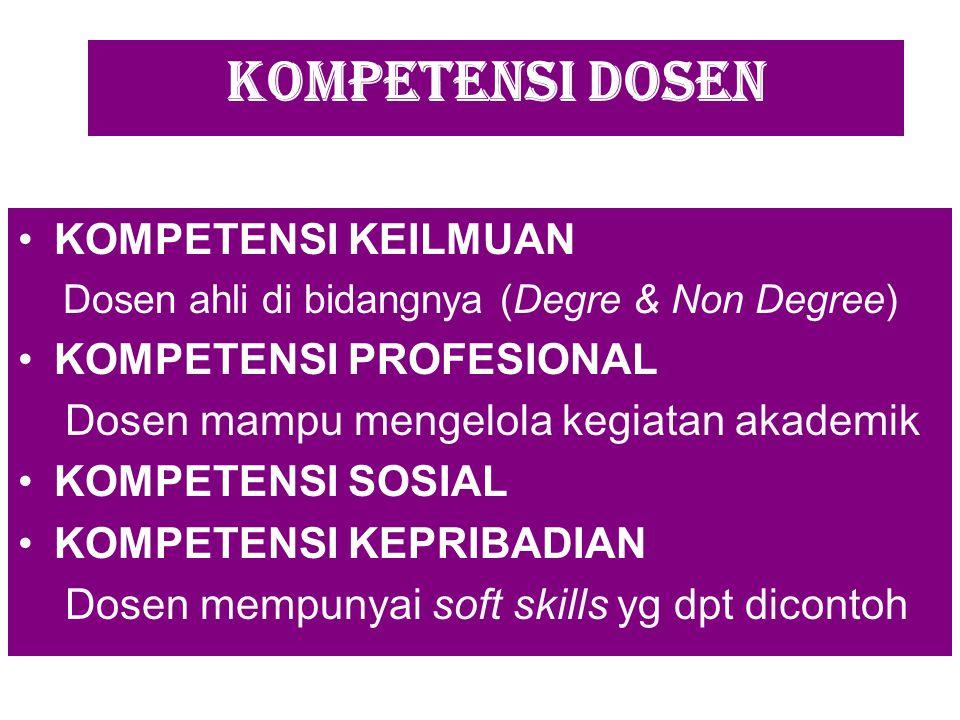 komPEteNsi DOSEN Attention Relevance Confidence Satisfaction KOMPETENSI KEILMUAN Dosen ahli di bidangnya (Degre & Non Degree) KOMPETENSI PROFESIONAL D