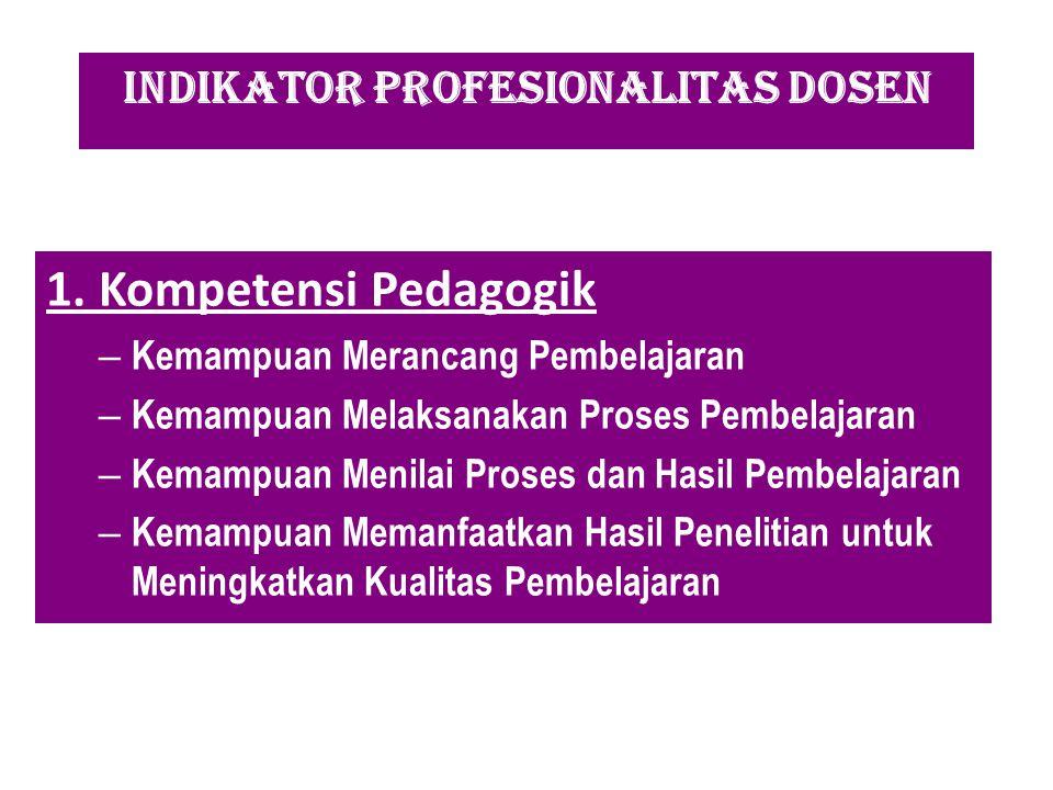 INDIKATOR PROFESIONALITAS DOSEN 1. Kompetensi Pedagogik – Kemampuan Merancang Pembelajaran – Kemampuan Melaksanakan Proses Pembelajaran – Kemampuan Me