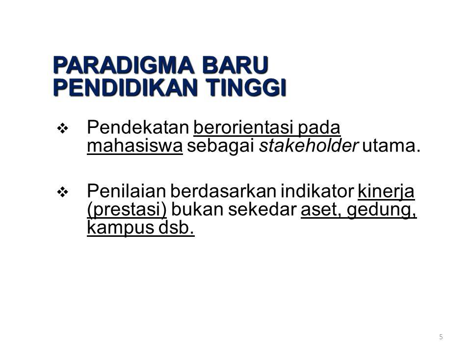 Pengguna lulusan ASOSIASI INDUTSRI Kemenakertrans Pengembangan keilmuan, pengetahuan, dan keterampilan INSTITUSI PENDIDIKAN Kemendikbud ASOSIASI PROFESI Pengembangan individu & karir KKNI=KerangkaKualifikasiNasionalIndonesia