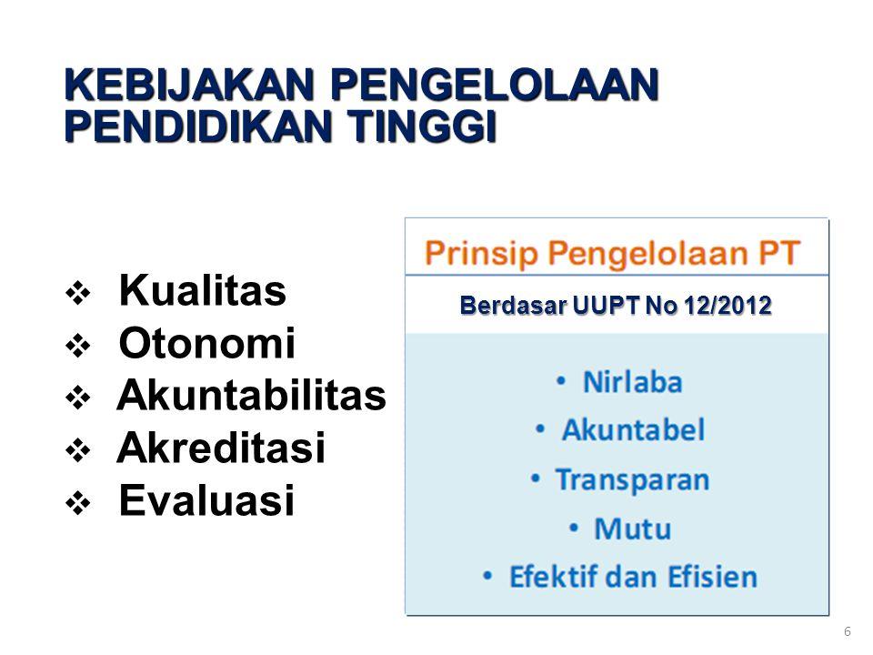 6 KEBIJAKAN PENGELOLAAN PENDIDIKAN TINGGI  Kualitas  Otonomi  Akuntabilitas  Akreditasi  Evaluasi Berdasar UUPT No 12/2012