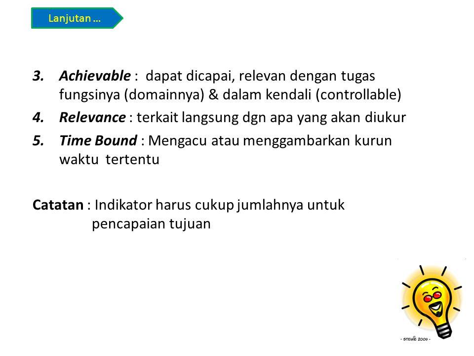 Lanjutan … 3.Achievable : dapat dicapai, relevan dengan tugas fungsinya (domainnya) & dalam kendali (controllable) 4.Relevance : terkait langsung dgn