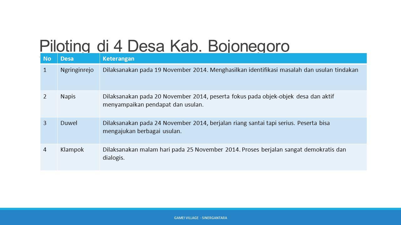 Piloting di 4 Desa Kab. Bojonegoro NoDesaKeterangan 1NgringinrejoDilaksanakan pada 19 November 2014. Menghasilkan identifikasi masalah dan usulan tind