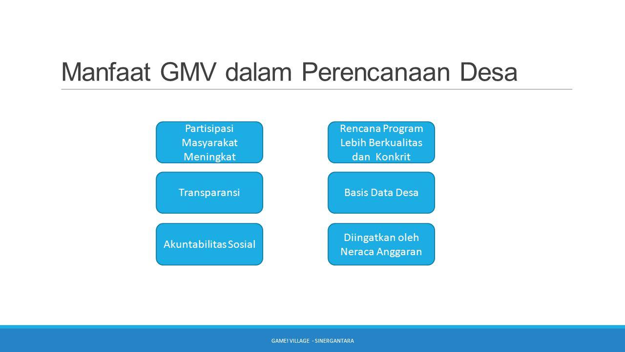Manfaat GMV dalam Perencanaan Desa GAME! VILLAGE - SINERGANTARA Partisipasi Masyarakat Meningkat Transparansi Akuntabilitas Sosial Rencana Program Leb